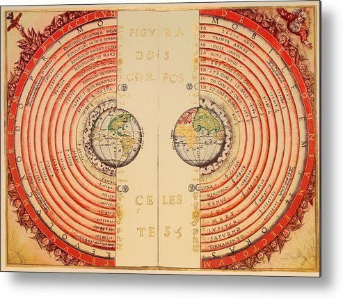 Ptolemy Regiomontanus OURANIES (Venedik, 1496).